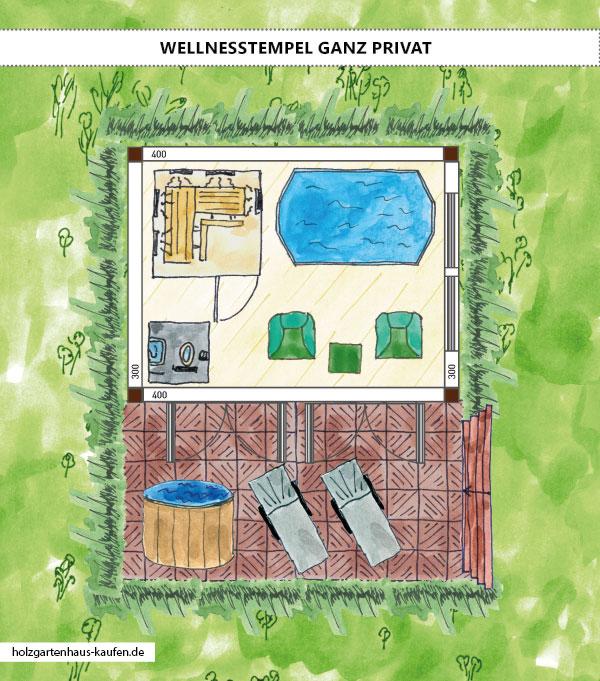 Gartenhaus Sessel im Wellnessgartenhaus