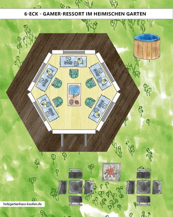 Sechseckiges Gartenhaus für Gamer mit Schreibtisch und Sessel oder Sitzsack als Alternative